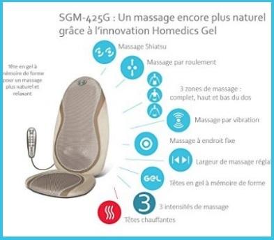 Sedile auto massaggio shiatsu