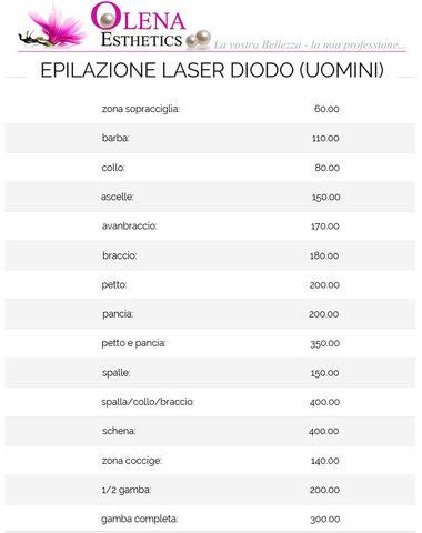 Listino prezzi laser diodo uomini