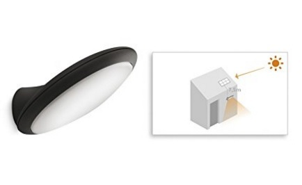 Lampada da pareti pannello solare ed energetico