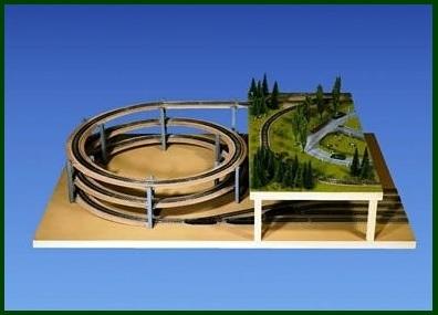 Modellismo ferroviario a spirale