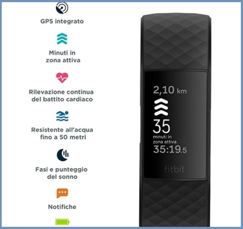 Orologio fitbit charge 4