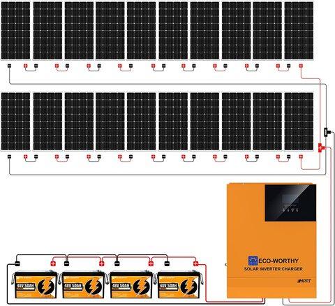 Impianto Fotovoltaico Pannello Solare 48v