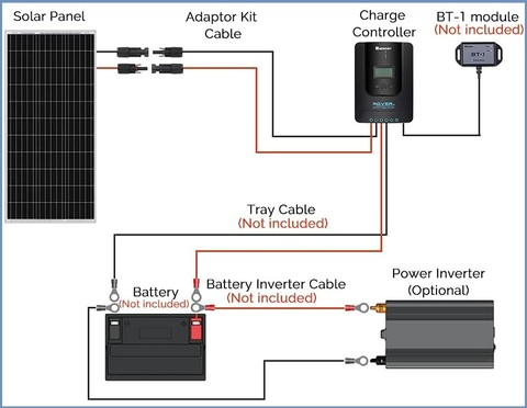 Pannello Solare Monocristallino, Starter Kit