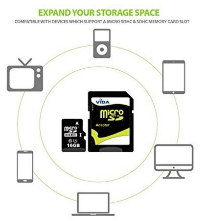 Scheda di memoria per espandere vari dispositivi
