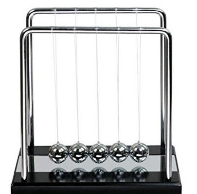 Quadrato pendolo di newton con specchio
