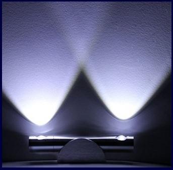 Lampada A Led Con Rotazione A 360°