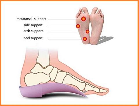Solette scarpe rialzate universali