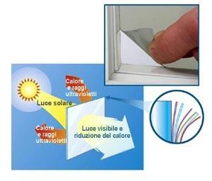 Come funziona una pellicola per vetri grandi sconti - Specchi riflettenti luce solare ...