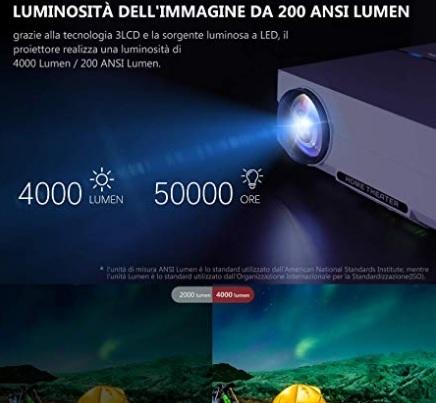 Videoproiettore Full Hd 2018